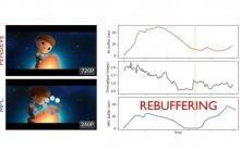 麻省理工实验室Pensieve人工智能工具让网络视频不再缓慢