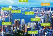 国际标准化组织全球遴选10城市开展智慧城市标准试点工作