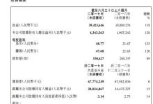 吉利2017上半年净利润增长128%