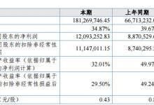 邦德激光半年财报:营收1.81亿元