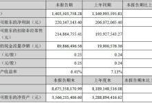 东江环保上半年危废处理业务增长快