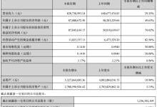 拓日新能上半年净利8.7千万 同增50%