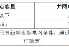 浙江丽水市家庭屋顶光伏接网技术规范