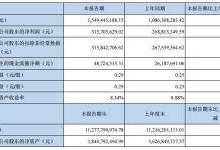 清新环境业绩分析:烟气市场迎新增点