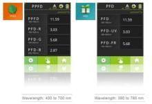 群燿科技PG100N手持式植物照明检测计获肯定