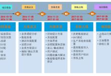三能动力PLM项目实施案例分享
