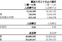 中国电力净利降77.93% 煤炭价格高影响大