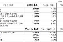 中国神华上半年净利增147%