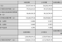 金雷风电上半年营收增长28.19%