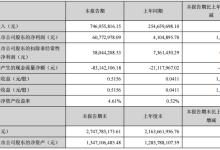 科恒股份:上半年净利润同比增长1380.50%