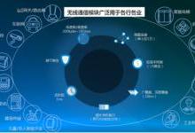 蜂窝物联网技术在智慧城市的应用