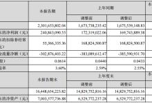 中信国安:上半年净利润同比增长41.89%