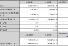和顺电气:上半年净利润同比增长26.78%