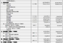 德威新材:上半年净利润984万元
