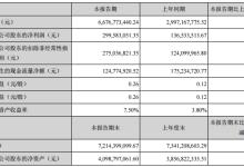 长信科技:上半年净利润3亿元