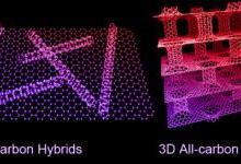 碳基新颖光电器件领域获系列成果