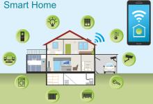智能硬件引领生活方式革新 SIMBOSS物联网卡提供通信支撑