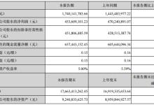 兴蓉环境上半年增收不增利