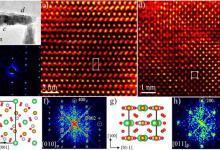 北大在锂离子正极材料结构与性能的研究