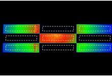 满足SAE平视显示器(HUD)测量标准的自动化解决方案