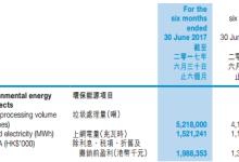 中国光大国际上半年三大环保业务夯实