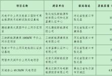风电平价上网示范项目通知(全文)