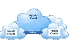 过程自动化领域云计算技术正在兴起