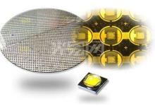 激光应用于LED行业 看晶圆切割发展史