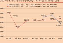 2017年7月中国手机市场分析报告