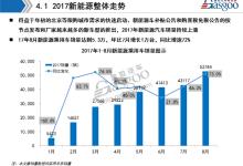 2017年8月新能源汽车市场销量大解读