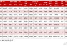8省(区)环保约谈4210人 环境问责5763人