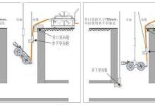 SINGA300管道检测运行方法