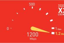 骁龙X20 LTE调制解调器 通往5G之路