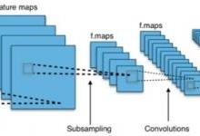 让计算机拥有一双眼睛 人工智能科学家已经努力了半个世纪
