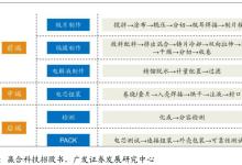 日韩锂电池设备制造顶尖企业现状