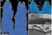 激光处理纳米工程或影响样品性能