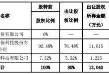 东江环保拟以1.3亿元收购万德斯环保80%股权