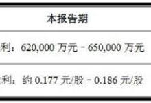 显示行业景气度高 京东方前三季度预盈逾62亿