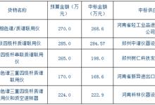 河南省食品药品检验所采购5台分析仪器