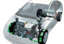 丰田投资生产混动汽车将达41亿美元