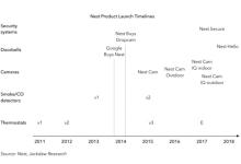 Nest推出Nest security的新家庭安全系统