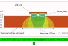 如何解决CSP封装的散热难题?