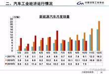 中汽协:1-10月燃料电池汽车产销均比去年增长约8倍