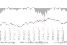 镍价近期市场变化分析:走弱趋势是否已形成?