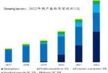 5G将引发边缘计算业务新蓝海