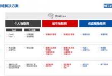 旷视以稳定盈利冲刺IPO 中国AI企业加速进入资本市场
