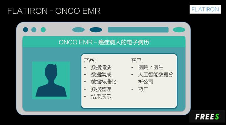 深度研究:中国医疗数据创业的四大发展方向