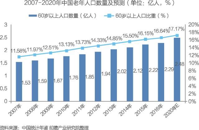 中国医疗器械领域市场发展趋势与战略投资研究报告
