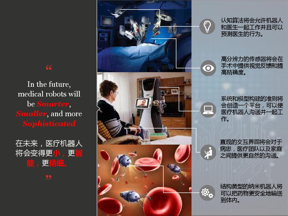 深度解析:2016年医疗机器人宏观应用趋势与研究方向