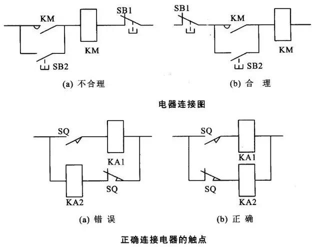 电路图 基础电路 可控硅专项 >> 老电工半生总结36种自动控制原理图